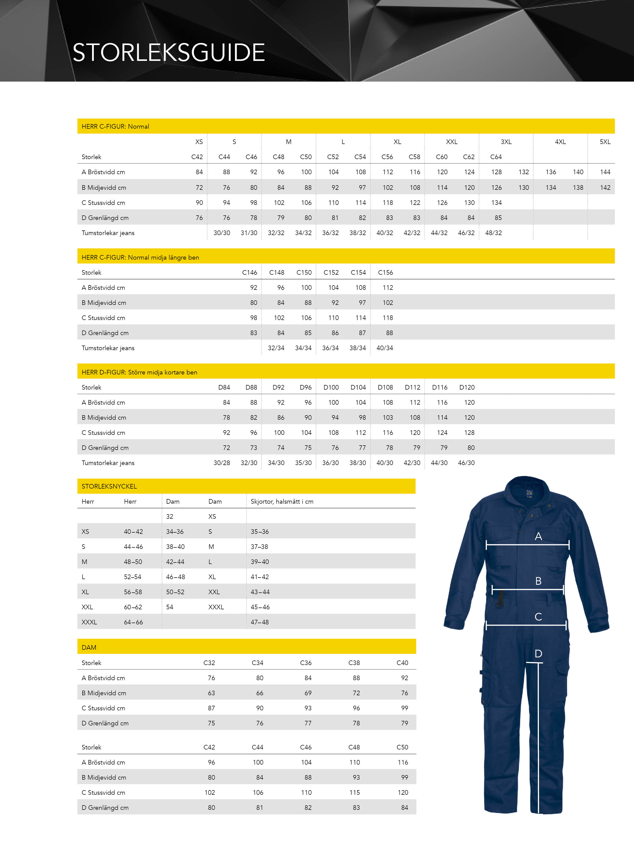 Projob Workwear AB 9103fff08b17f